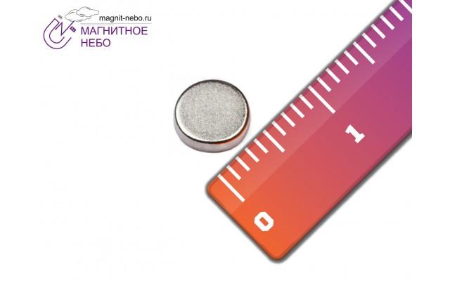 Неодимовый магнит 6х1,5 мм