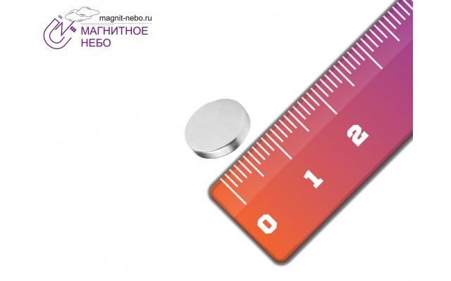 Неодимовый магнит 10х2 мм