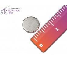 Неодимовый магнит 7х1 мм
