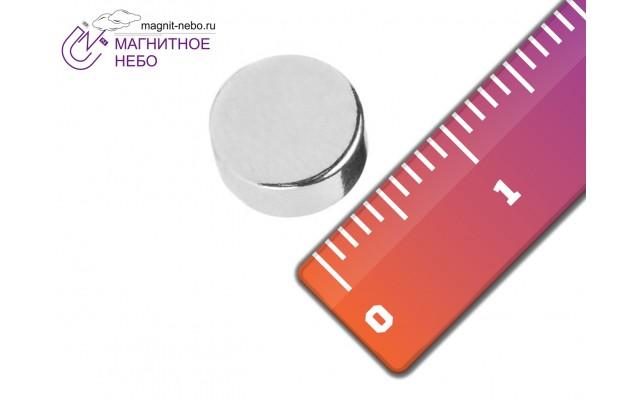 Неодимовый магнит 8х3 мм