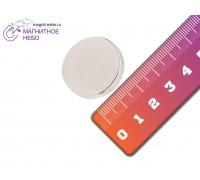 Неодимовый магнит 25х5 мм