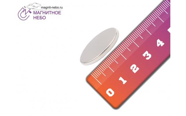 Неодимовый магнит 30х3 мм